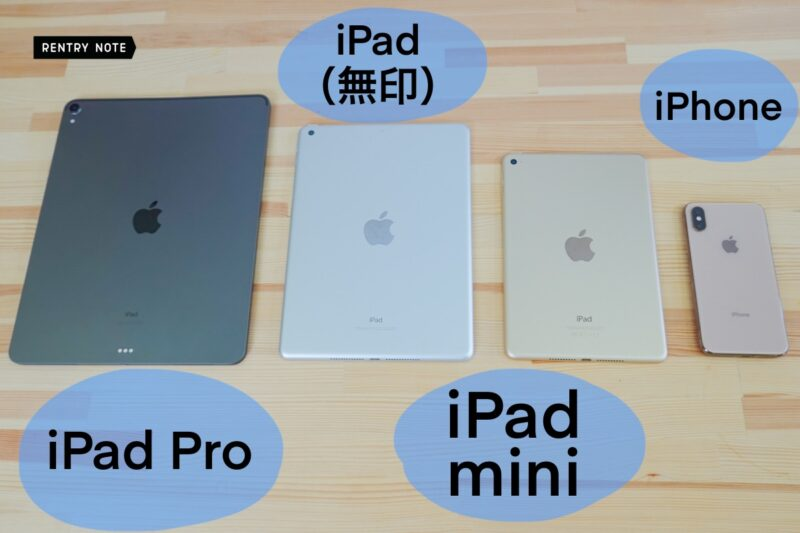 iPad 大きさ 比較